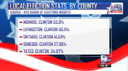 counties clinton_1478727872788.png