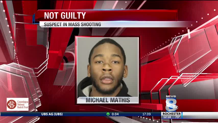 Michael Mathis found not guilty in shooting_49897428