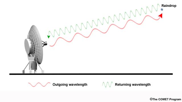 doppler_shift_waves_0_1500170905585.jpg
