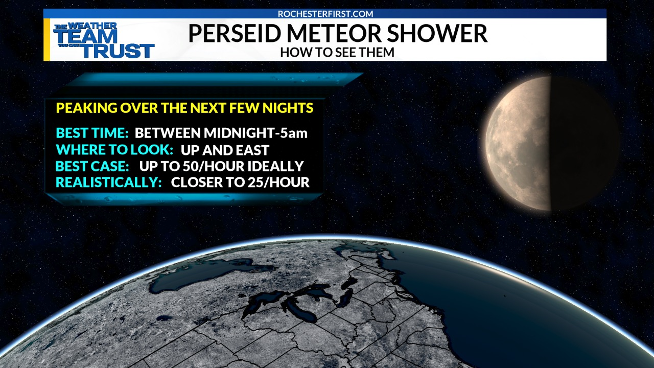 Rochester Ny Weather Halloween 2020 How to see Perseid Meteor Shower, viewable near Rochester