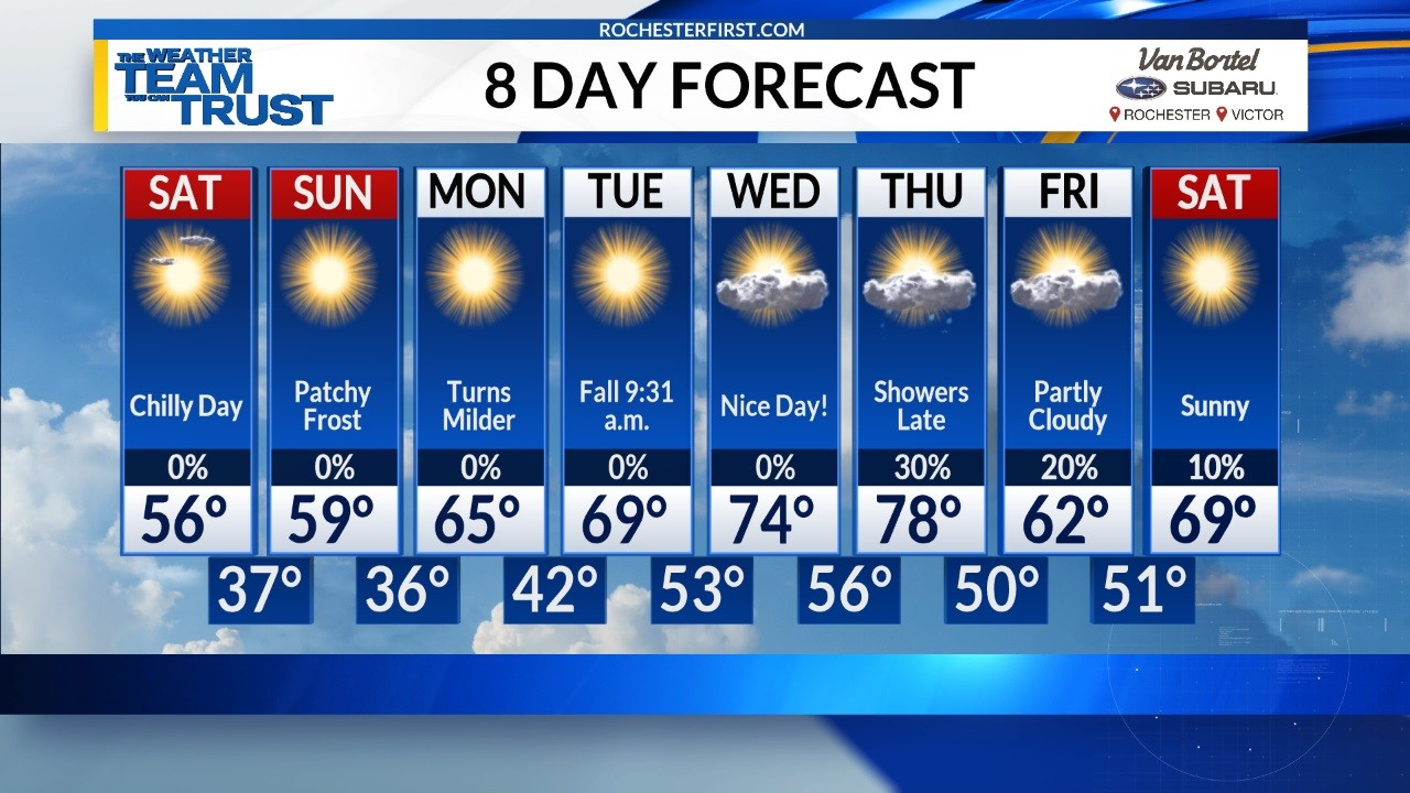 Rochester Ny Weather Halloween 2020 ROCHESTER, N.Y. (WROC TV)